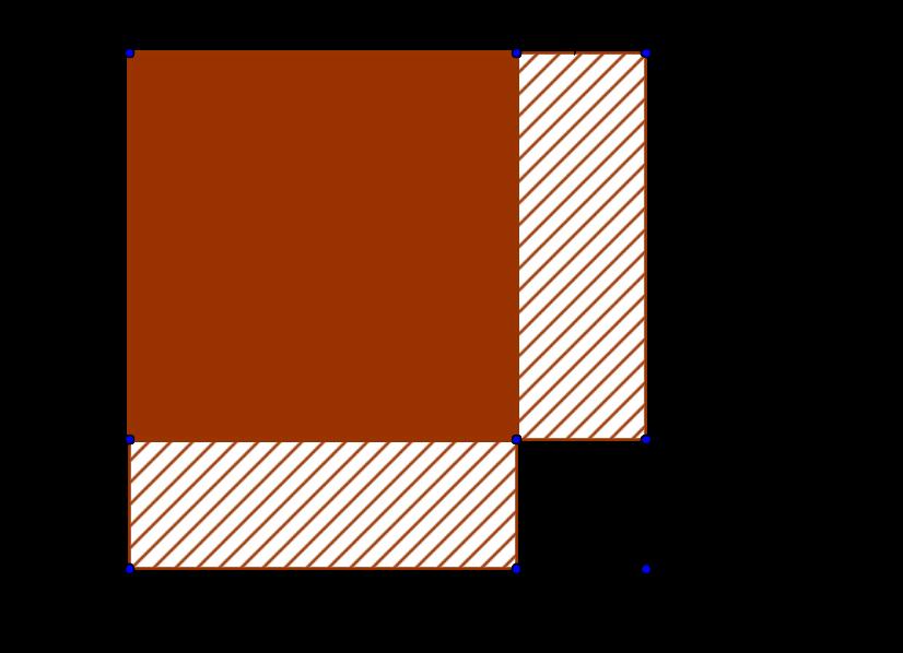 Quadratische Gleichungen – EducETH - ETH-Kompetenzzentrum für Lehren ...